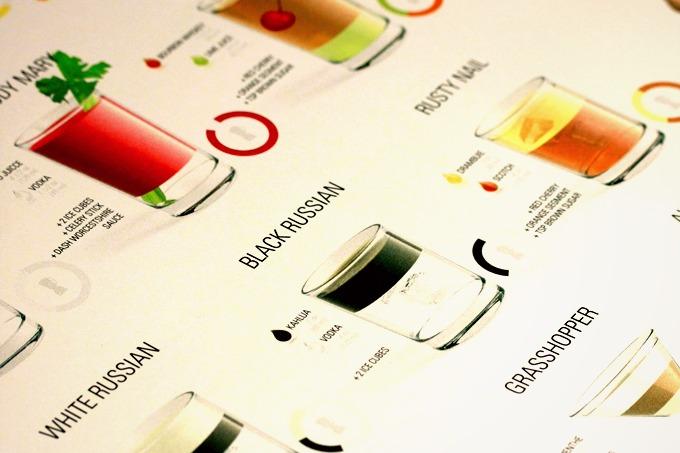 ТОП-20 лучших алкогольных коктейлей в красочной инфографике